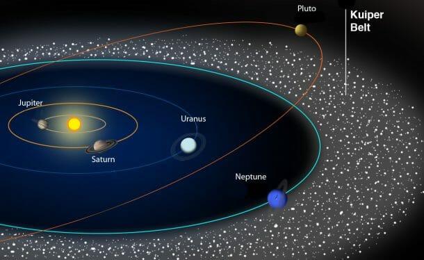 planetas-enanos-cinturon-kuiper